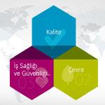 Entegre Yönetim Sistemi (ISO 14001.2015 Temel, OHSAS 18001 Temel ve ISO 19011 İç Denetçi) Eğitimi