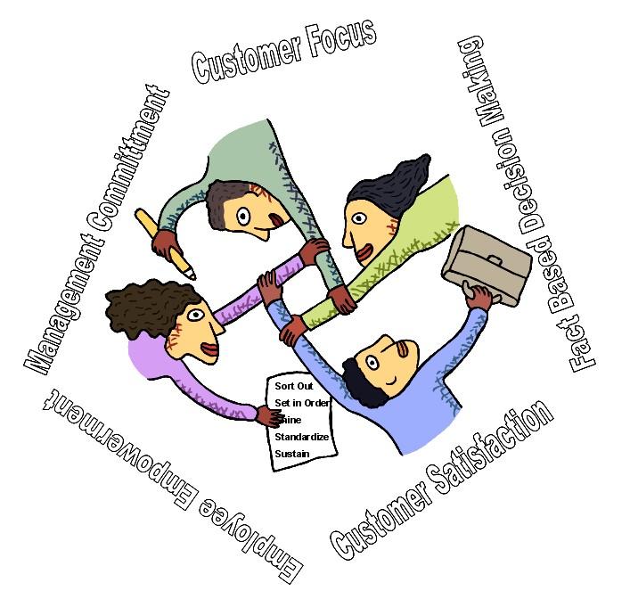 2013 Yılı 5. Dönem PPAP EĞİTİMİ - BURSA